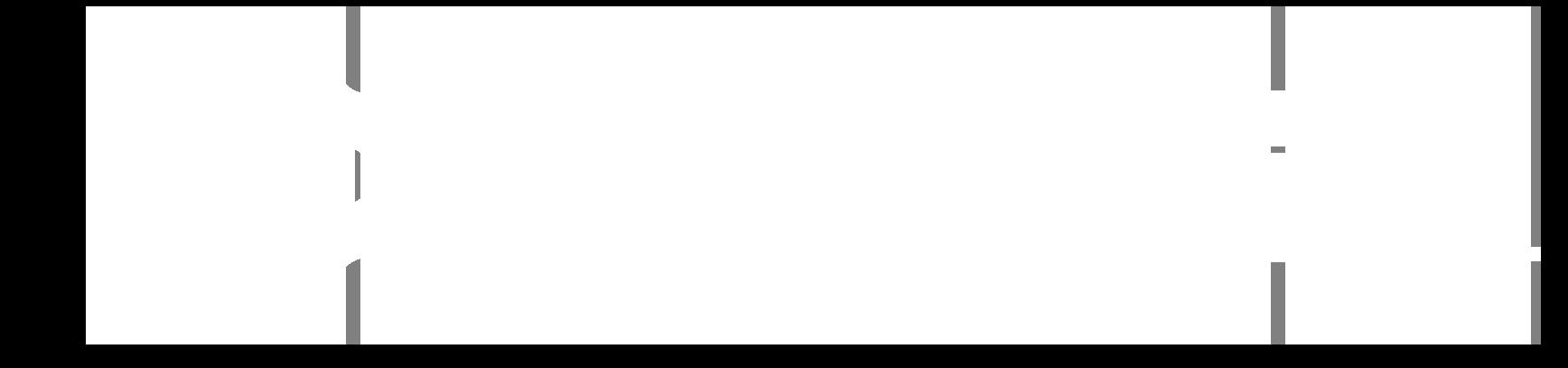 GameFormatic